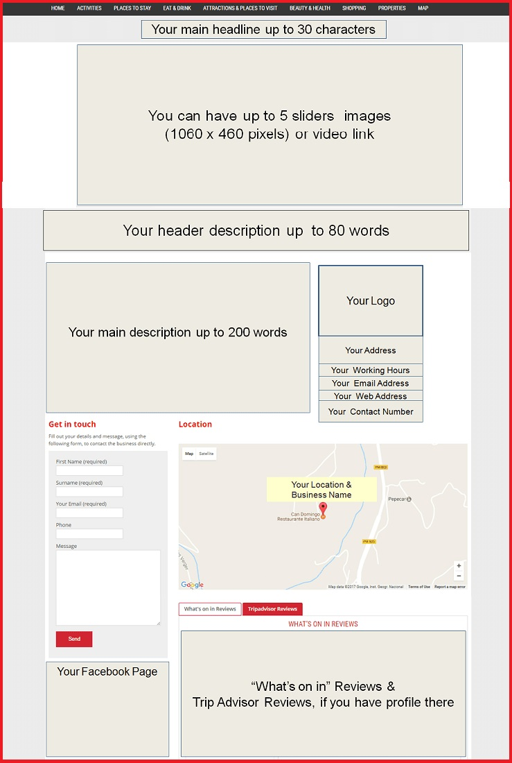 Sales Page Layout when Advertise in Dundee